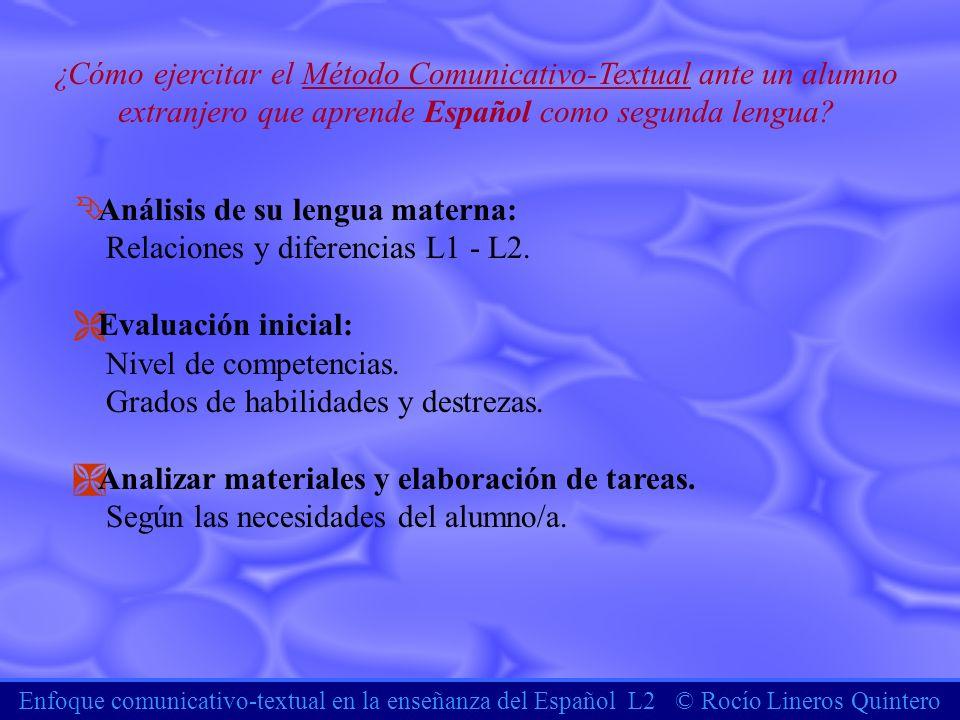 Enfoque comunicativo-textual en la enseñanza del Español L2 © Rocío Lineros Quintero ¿Cómo ejercitar el Método Comunicativo-Textual ante un alumno ext