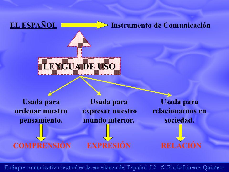 Enfoque comunicativo-textual en la enseñanza del Español L2 © Rocío Lineros Quintero EL ESPAÑOL Instrumento de Comunicación LENGUA DE USO Usada para o