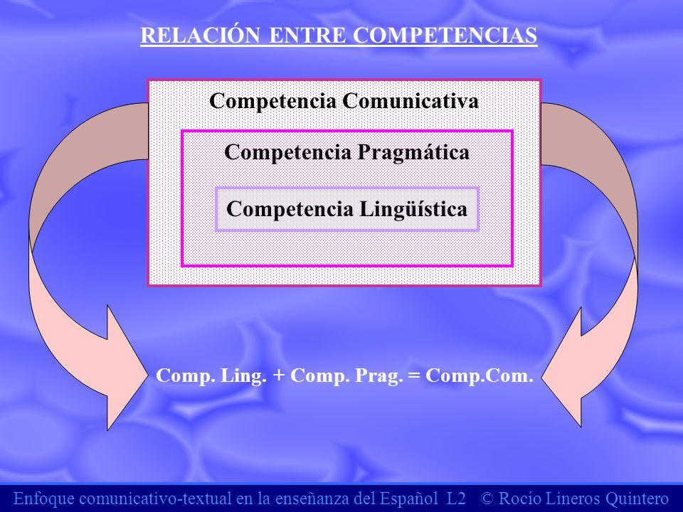 Enfoque comunicativo-textual en la enseñanza del Español L2 © Rocío Lineros Quintero RELACIÓN ENTRE COMPETENCIAS Competencia Comunicativa Competencia