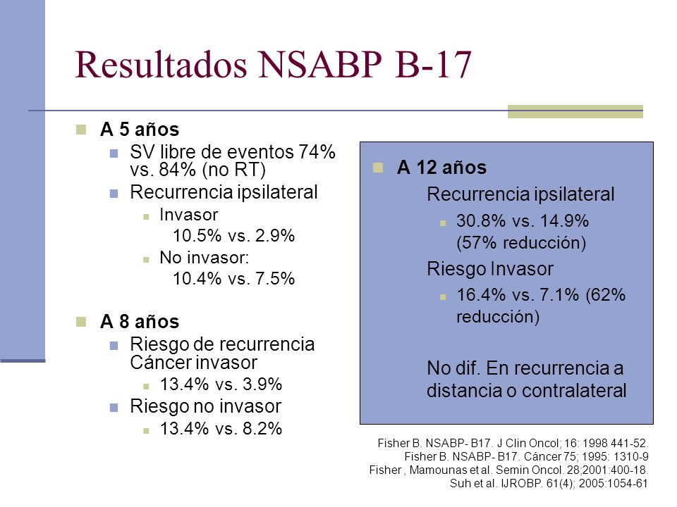 Resultados NSABP B-17 A 5 años SV libre de eventos 74% vs. 84% (no RT) Recurrencia ipsilateral Invasor 10.5% vs. 2.9% No invasor: 10.4% vs. 7.5% A 8 a