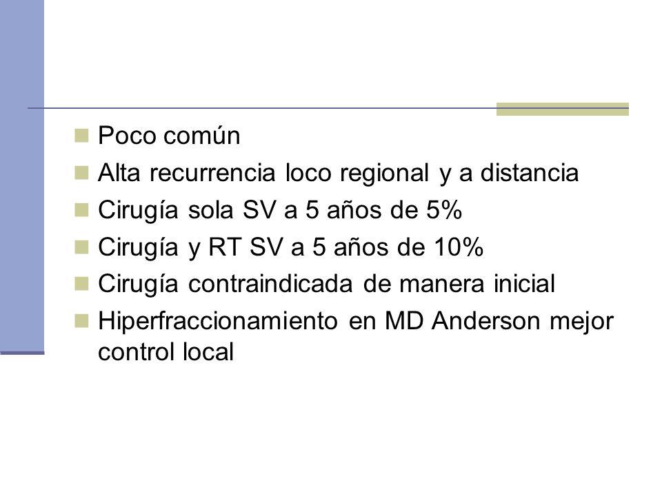 Poco común Alta recurrencia loco regional y a distancia Cirugía sola SV a 5 años de 5% Cirugía y RT SV a 5 años de 10% Cirugía contraindicada de maner