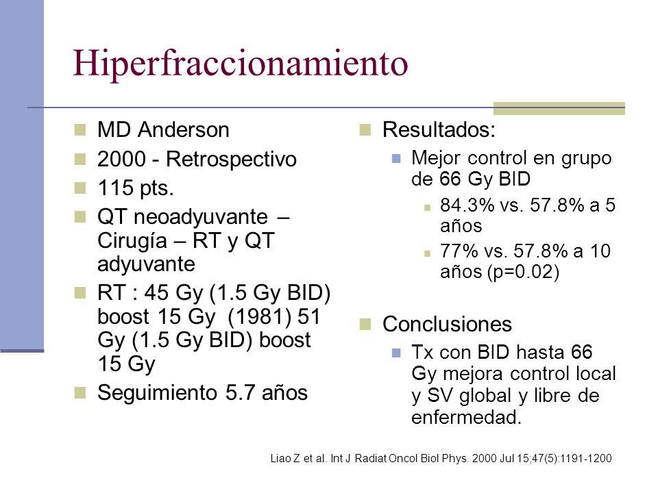 Hiperfraccionamiento MD Anderson 2000 - Retrospectivo 115 pts. QT neoadyuvante – Cirugía – RT y QT adyuvante RT : 45 Gy (1.5 Gy BID) boost 15 Gy (1981
