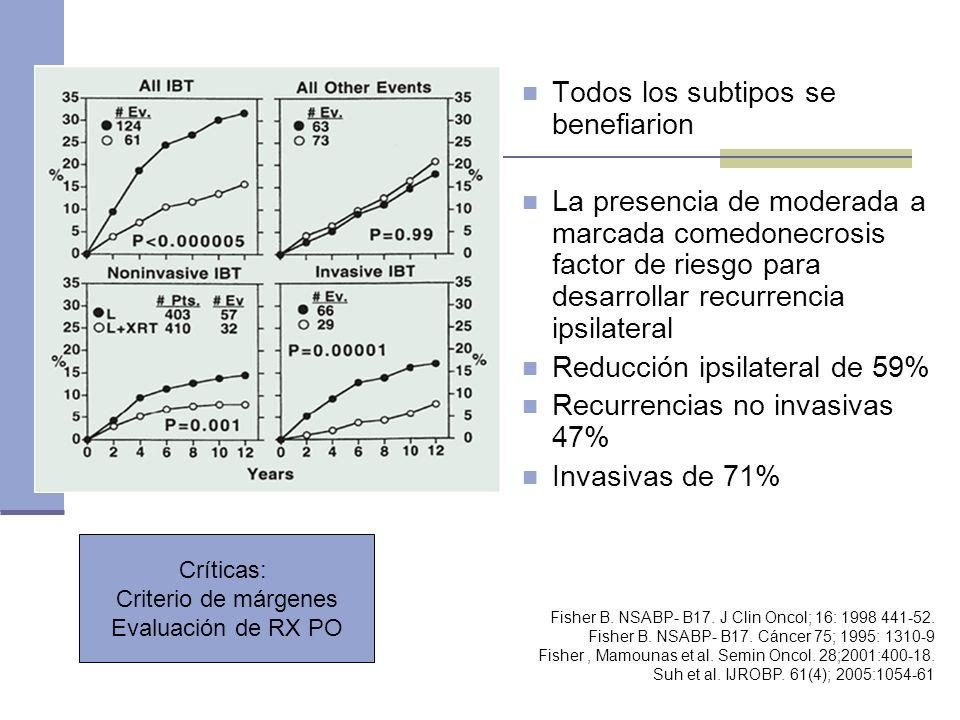 Todos los subtipos se benefiarion La presencia de moderada a marcada comedonecrosis factor de riesgo para desarrollar recurrencia ipsilateral Reducció