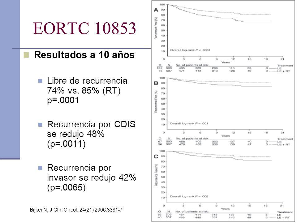 EORTC 10853 Resultados a 10 años Libre de recurrencia 74% vs. 85% (RT) p=.0001 Recurrencia por CDIS se redujo 48% (p=.0011) Recurrencia por invasor se