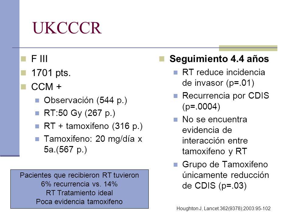 UKCCCR F III 1701 pts. CCM + Observación (544 p.) RT:50 Gy (267 p.) RT + tamoxifeno (316 p.) Tamoxifeno: 20 mg/día x 5a.(567 p.) Seguimiento 4.4 años