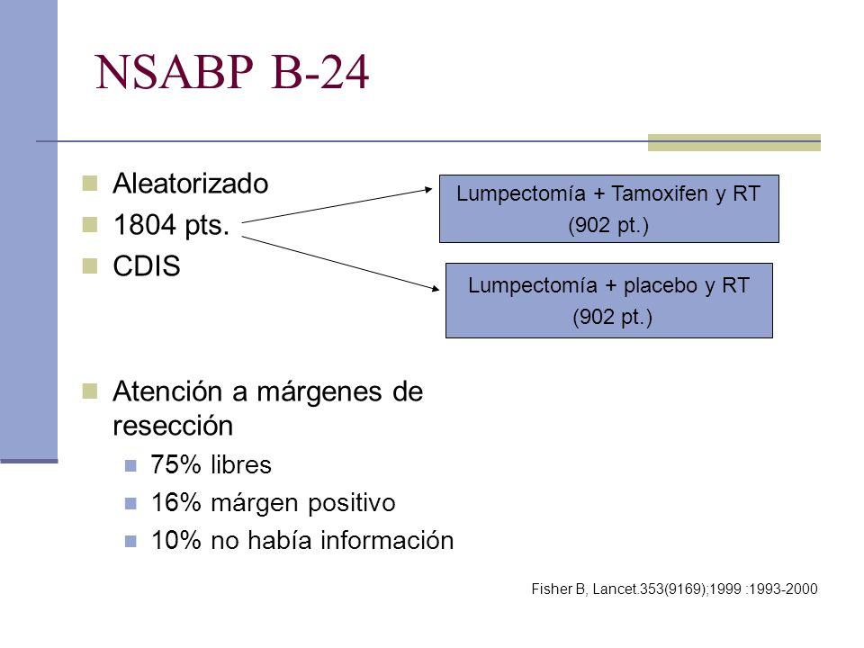 NSABP B-24 Aleatorizado 1804 pts. CDIS Atención a márgenes de resección 75% libres 16% márgen positivo 10% no había información Fisher B, Lancet.353(9