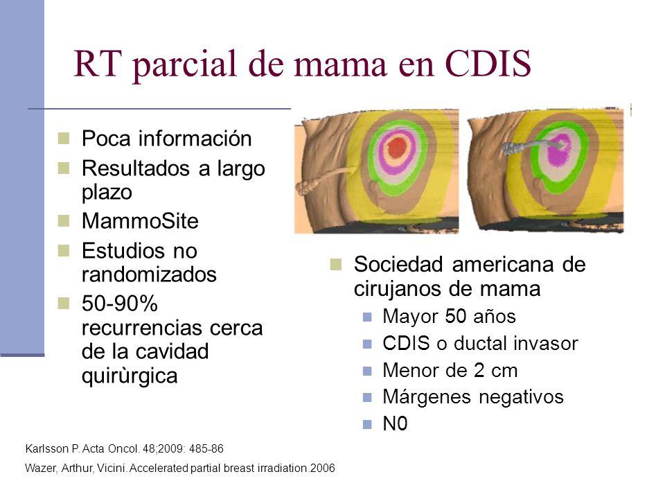 RT parcial de mama en CDIS Poca información Resultados a largo plazo MammoSite Estudios no randomizados 50-90% recurrencias cerca de la cavidad quirùr