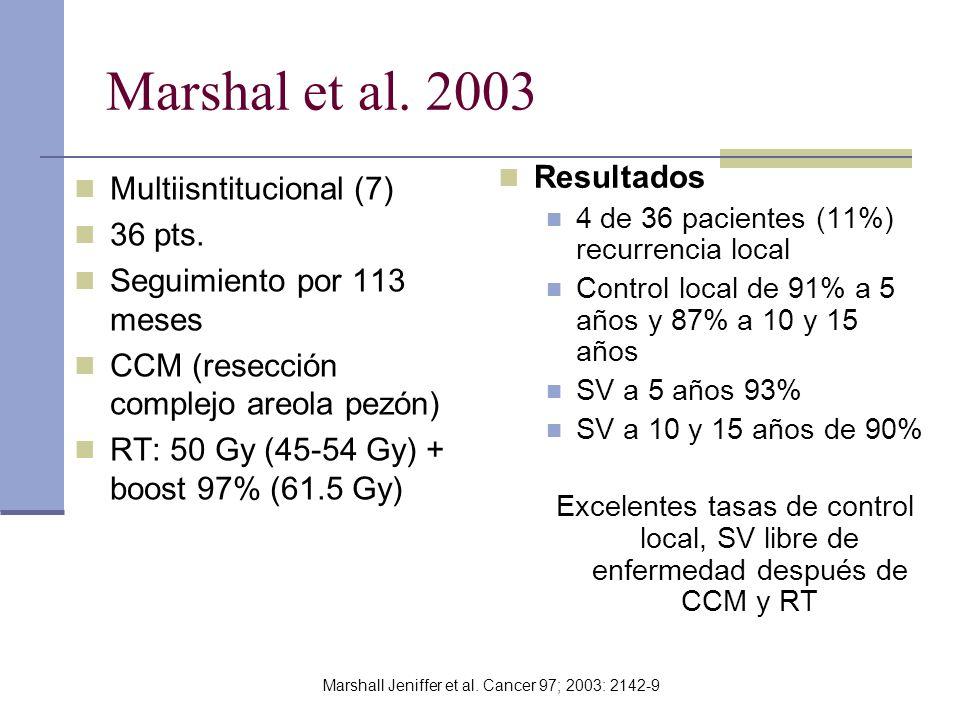 Multiisntitucional (7) 36 pts. Seguimiento por 113 meses CCM (resección complejo areola pezón) RT: 50 Gy (45-54 Gy) + boost 97% (61.5 Gy) Resultados 4
