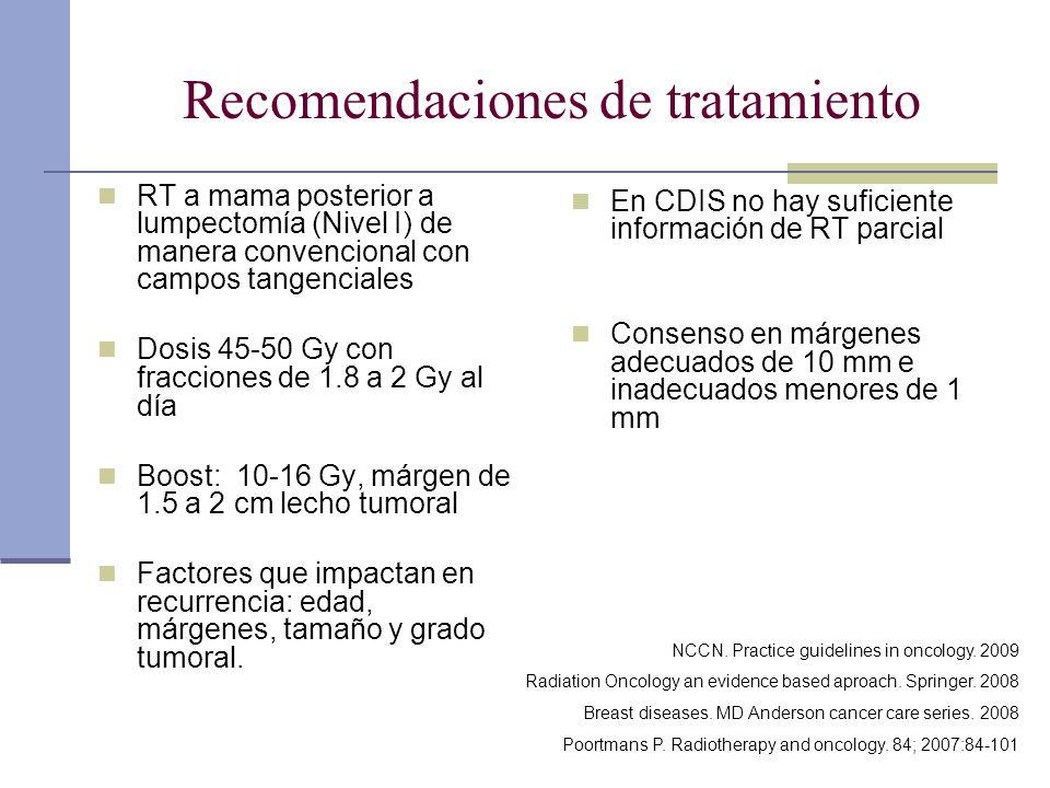 Recomendaciones de tratamiento RT a mama posterior a lumpectomía (Nivel I) de manera convencional con campos tangenciales Dosis 45-50 Gy con fraccione