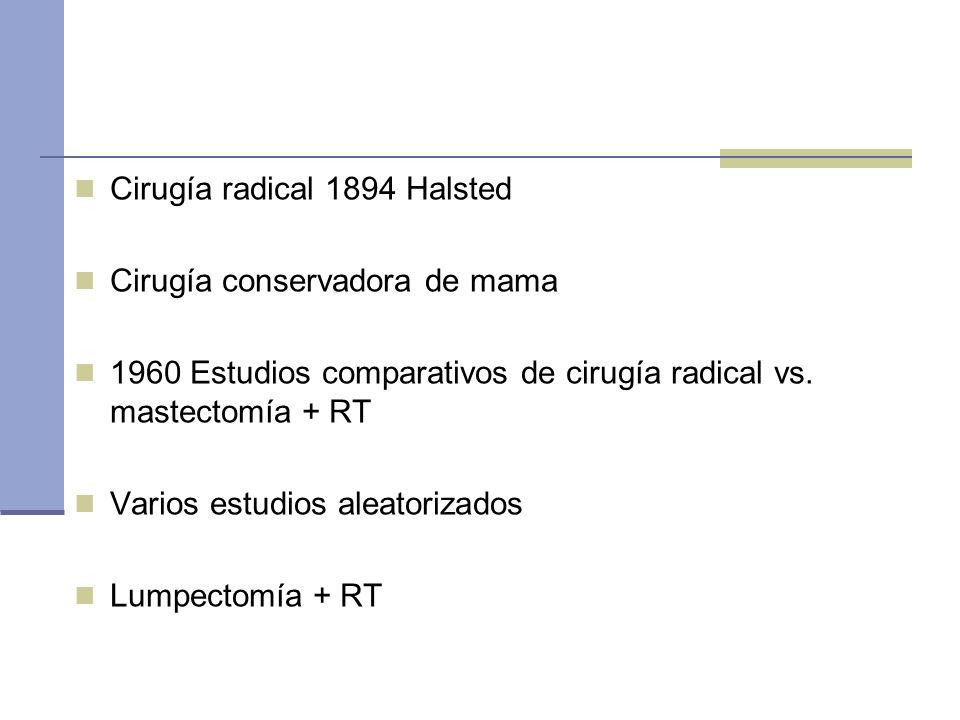 Cirugía radical 1894 Halsted Cirugía conservadora de mama 1960 Estudios comparativos de cirugía radical vs. mastectomía + RT Varios estudios aleatoriz