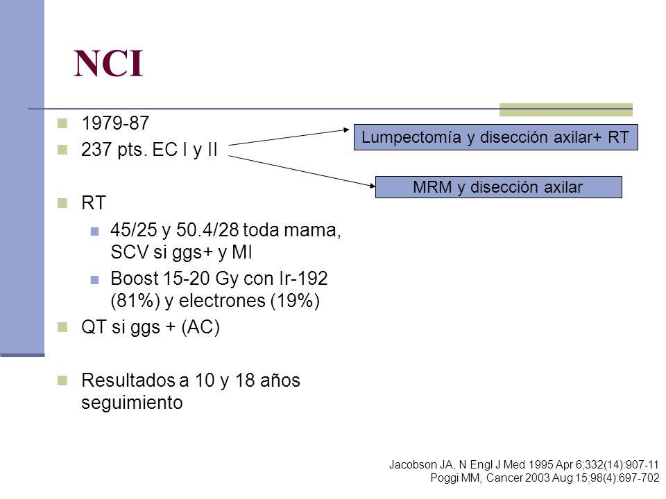 NCI 1979-87 237 pts. EC I y II RT 45/25 y 50.4/28 toda mama, SCV si ggs+ y MI Boost 15-20 Gy con Ir-192 (81%) y electrones (19%) QT si ggs + (AC) Resu