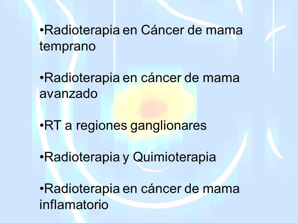 Radioterapia en Cáncer de mama temprano Radioterapia en cáncer de mama avanzado RT a regiones ganglionares Radioterapia y Quimioterapia Radioterapia e