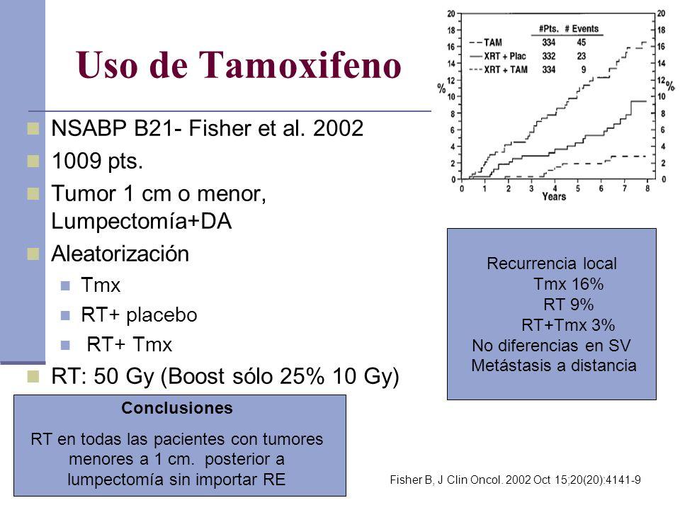 Uso de Tamoxifeno NSABP B21- Fisher et al. 2002 1009 pts. Tumor 1 cm o menor, Lumpectomía+DA Aleatorización Tmx RT+ placebo RT+ Tmx RT: 50 Gy (Boost s