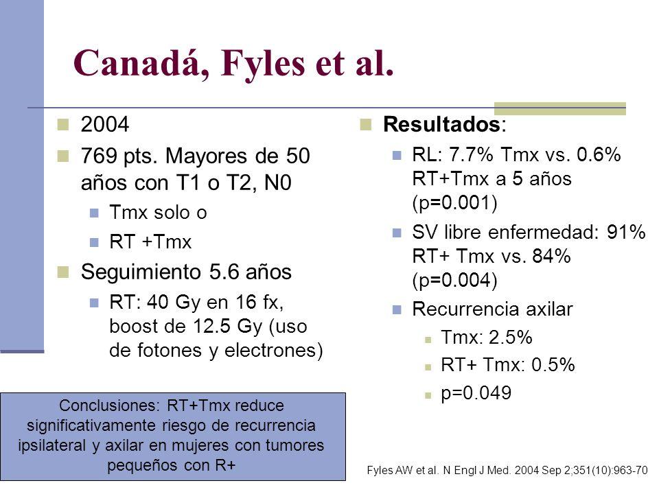 Canadá, Fyles et al. 2004 769 pts. Mayores de 50 años con T1 o T2, N0 Tmx solo o RT +Tmx Seguimiento 5.6 años RT: 40 Gy en 16 fx, boost de 12.5 Gy (us