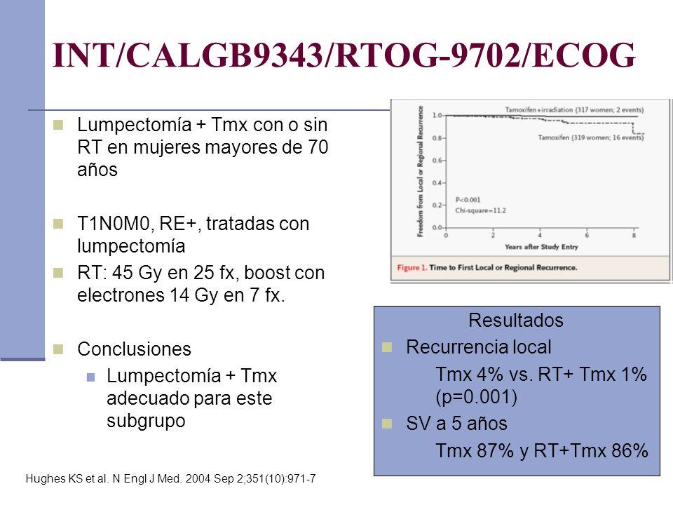 INT/CALGB9343/RTOG-9702/ECOG Lumpectomía + Tmx con o sin RT en mujeres mayores de 70 años T1N0M0, RE+, tratadas con lumpectomía RT: 45 Gy en 25 fx, bo