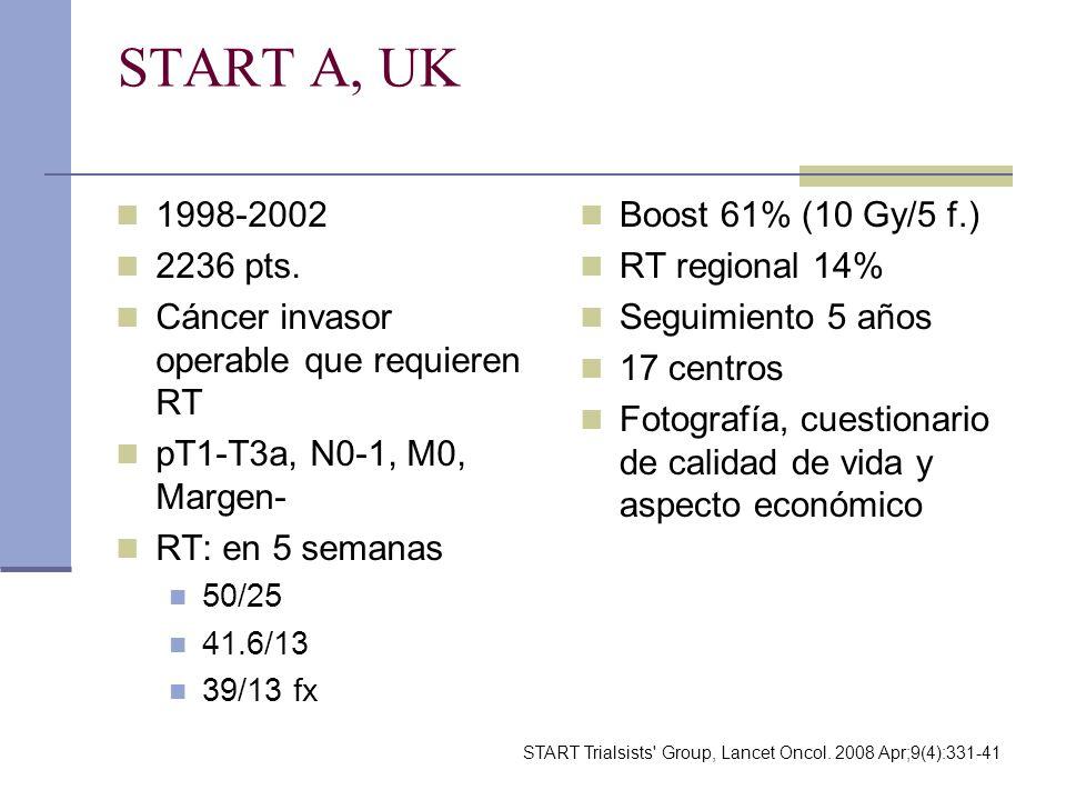 START A, UK 1998-2002 2236 pts. Cáncer invasor operable que requieren RT pT1-T3a, N0-1, M0, Margen- RT: en 5 semanas 50/25 41.6/13 39/13 fx Boost 61%