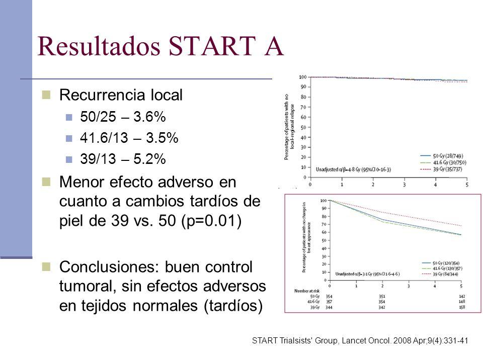Resultados START A Recurrencia local 50/25 – 3.6% 41.6/13 – 3.5% 39/13 – 5.2% Menor efecto adverso en cuanto a cambios tardíos de piel de 39 vs. 50 (p