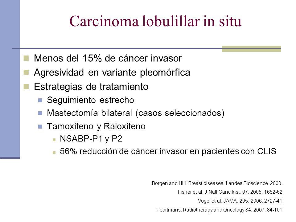 Carcinoma ductal in situ Lesiones heterogéneas que varían en su potencial maligno 20-40% Dx mamográfico RR de 13.5 de CDIS o Cáncer invasor Recurrencias en mama ipsilateral Multicentricidad 30-40% 0-5 % involucro axilar (foco carcinoma invasor) Factores pronósticos: edad, márgenes, alto grado nuclear, necrosis y tamaño Rakovitch et al.