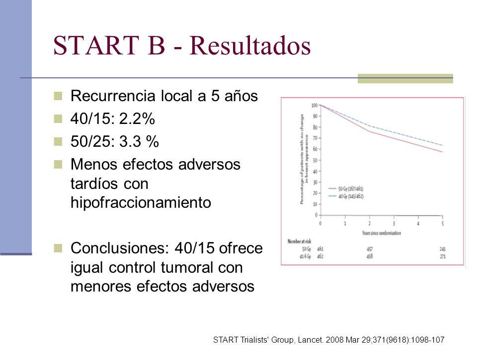 START B - Resultados Recurrencia local a 5 años 40/15: 2.2% 50/25: 3.3 % Menos efectos adversos tardíos con hipofraccionamiento Conclusiones: 40/15 of