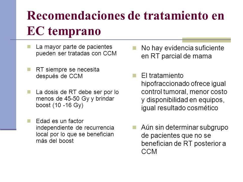 Recomendaciones de tratamiento en EC temprano La mayor parte de pacientes pueden ser tratadas con CCM RT siempre se necesita después de CCM La dosis d