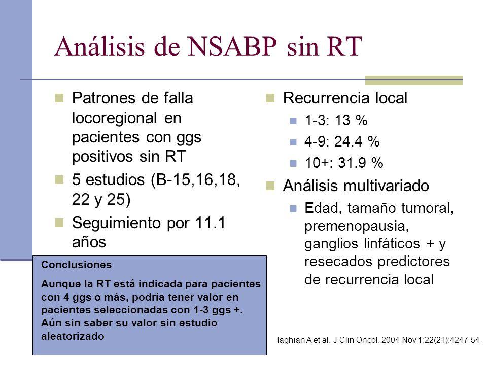 Análisis de NSABP sin RT Patrones de falla locoregional en pacientes con ggs positivos sin RT 5 estudios (B-15,16,18, 22 y 25) Seguimiento por 11.1 añ