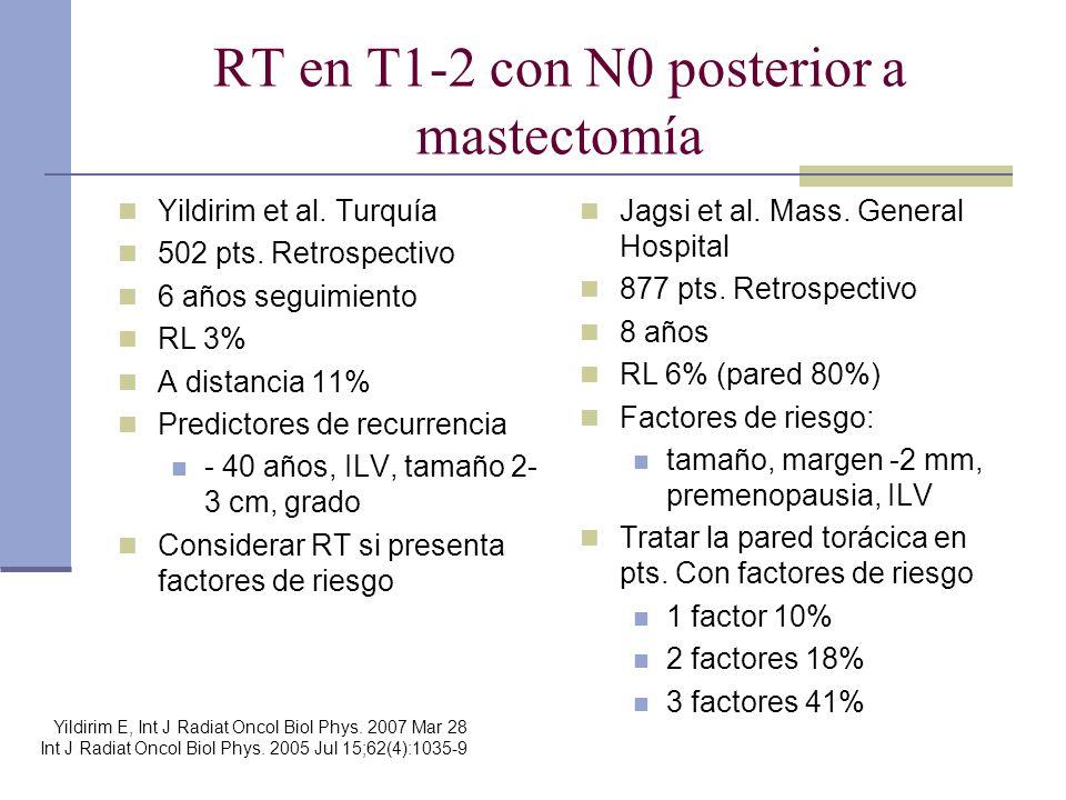 RT en T1-2 con N0 posterior a mastectomía Yildirim et al. Turquía 502 pts. Retrospectivo 6 años seguimiento RL 3% A distancia 11% Predictores de recur