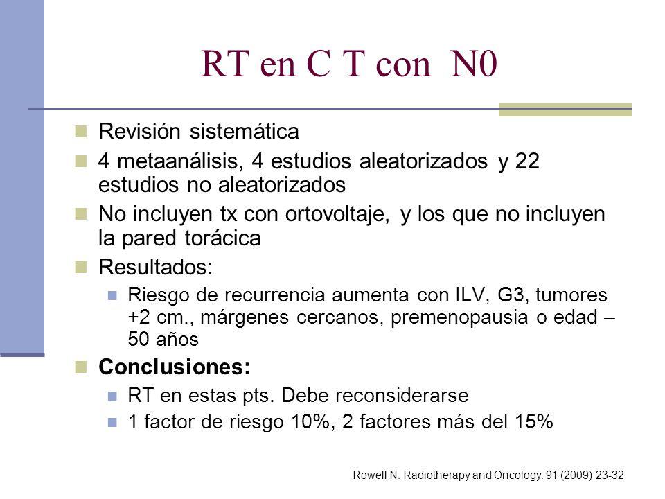 RT en C T con N0 Revisión sistemática 4 metaanálisis, 4 estudios aleatorizados y 22 estudios no aleatorizados No incluyen tx con ortovoltaje, y los qu