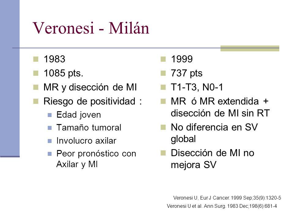 Veronesi - Milán 1983 1085 pts. MR y disección de MI Riesgo de positividad : Edad joven Tamaño tumoral Involucro axilar Peor pronóstico con Axilar y M