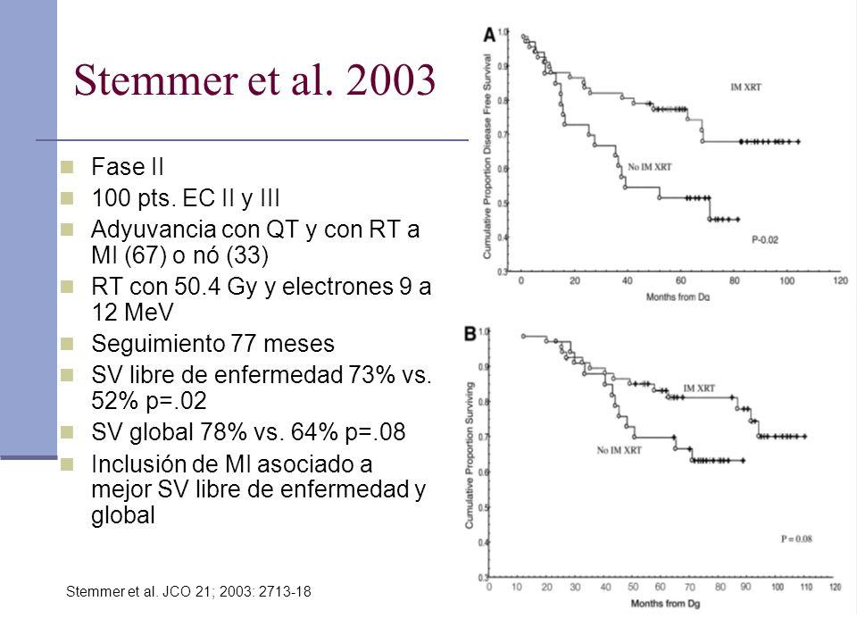 Stemmer et al. 2003 Fase II 100 pts. EC II y III Adyuvancia con QT y con RT a MI (67) o nó (33) RT con 50.4 Gy y electrones 9 a 12 MeV Seguimiento 77