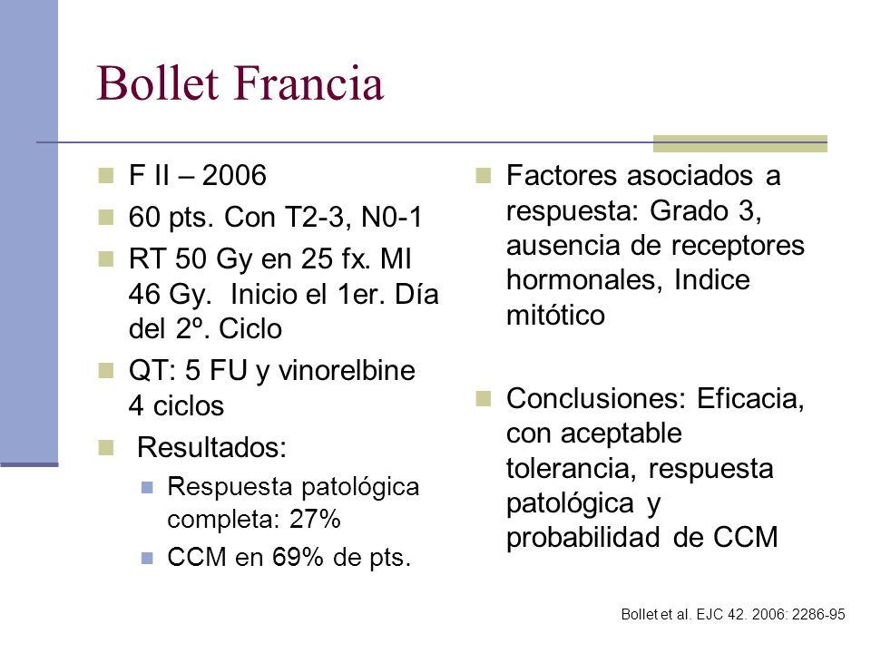 Bollet Francia F II – 2006 60 pts. Con T2-3, N0-1 RT 50 Gy en 25 fx. MI 46 Gy. Inicio el 1er. Día del 2º. Ciclo QT: 5 FU y vinorelbine 4 ciclos Result