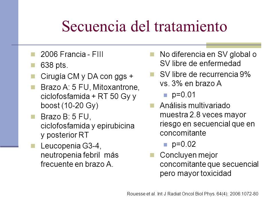 Secuencia del tratamiento 2006 Francia - FIII 638 pts. Cirugía CM y DA con ggs + Brazo A: 5 FU, Mitoxantrone, ciclofosfamida + RT 50 Gy y boost (10-20