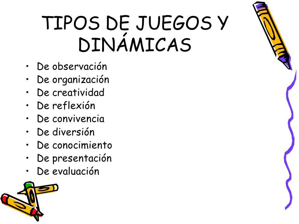 TIPOS DE JUEGOS Y DINÁMICAS De observación De organización De creatividad De reflexión De convivencia De diversión De conocimiento De presentación De