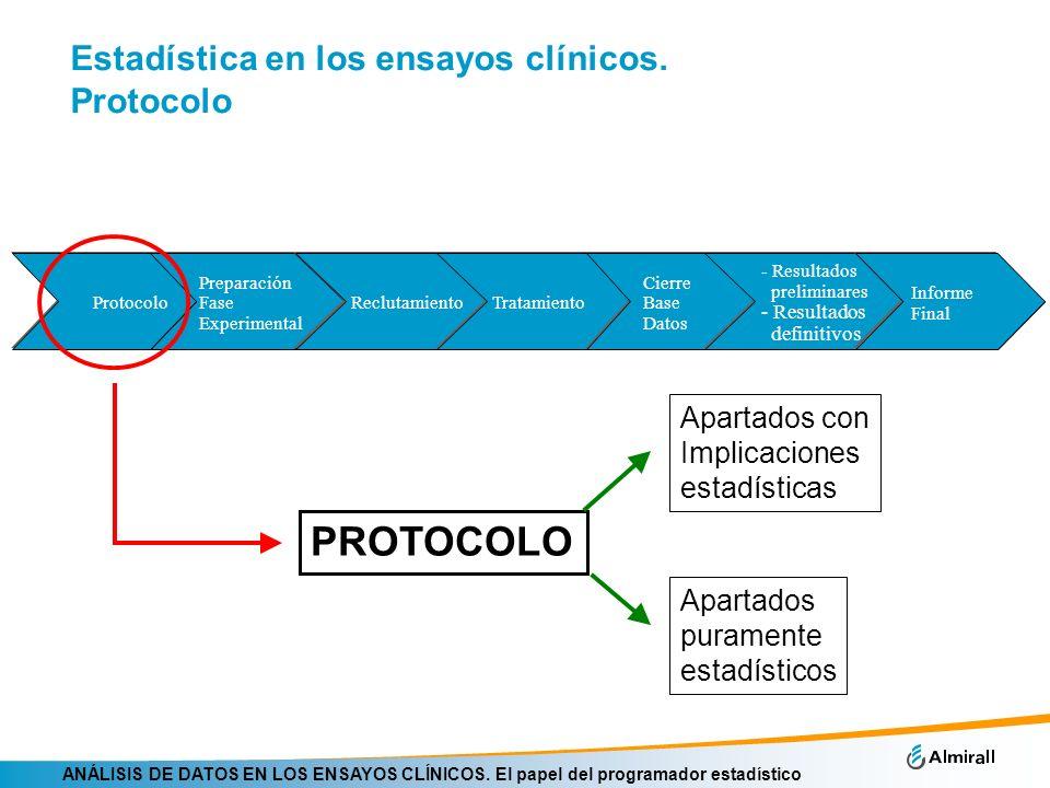 ANÁLISIS DE DATOS EN LOS ENSAYOS CLÍNICOS. El papel del programador estadístico Estadística en los ensayos clínicos. Protocolo Preparación Fase Experi