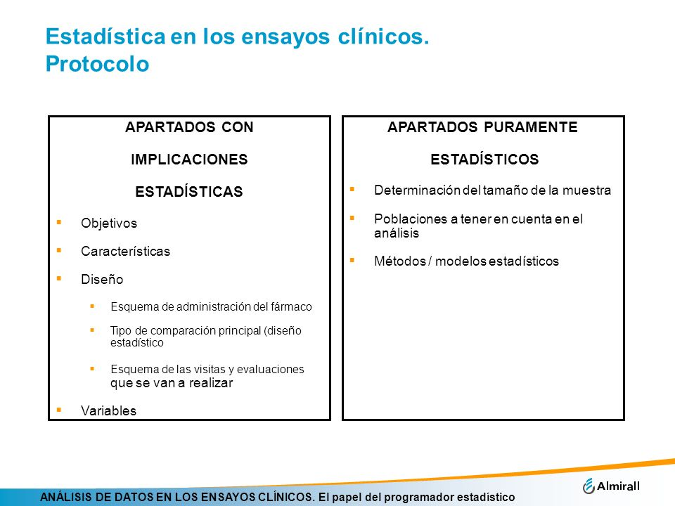 ANÁLISIS DE DATOS EN LOS ENSAYOS CLÍNICOS. El papel del programador estadístico Estadística en los ensayos clínicos. Protocolo APARTADOS CON IMPLICACI
