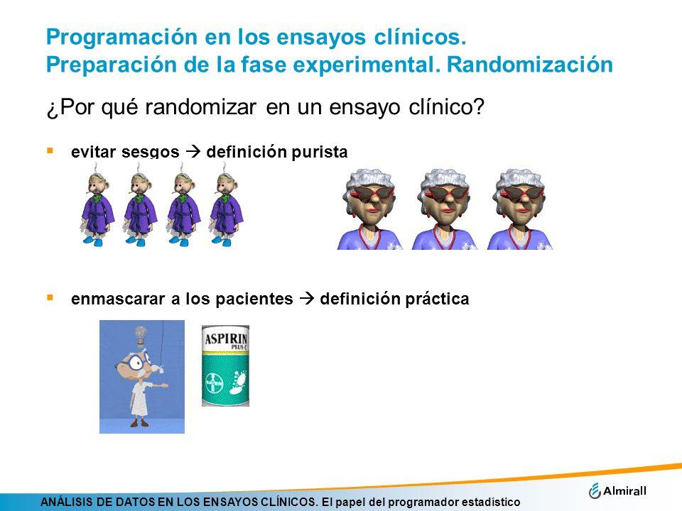 ANÁLISIS DE DATOS EN LOS ENSAYOS CLÍNICOS. El papel del programador estadístico Programación en los ensayos clínicos. Preparación de la fase experimen