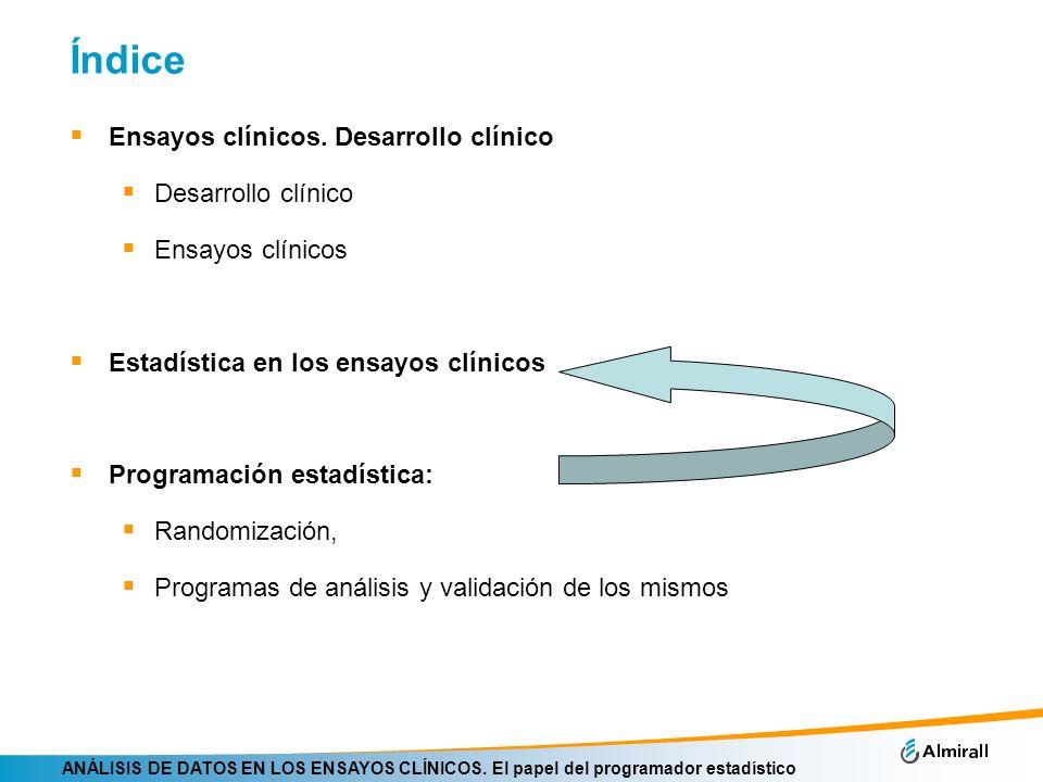 ANÁLISIS DE DATOS EN LOS ENSAYOS CLÍNICOS. El papel del programador estadístico Índice Ensayos clínicos. Desarrollo clínico Desarrollo clínico Ensayos