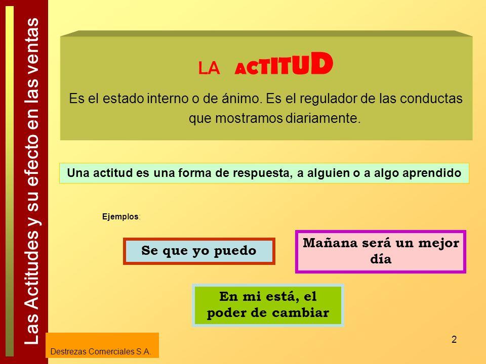 Las Actitudes y su efecto en las ventas Destrezas Comerciales S.A.