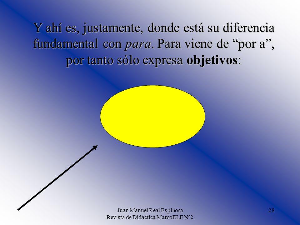 Juan Manuel Real Espinosa Revista de Didáctica MarcoELE Nº2 27 El caso es que sean causas o sean modos lo que expresemos con por, siempre se trata de