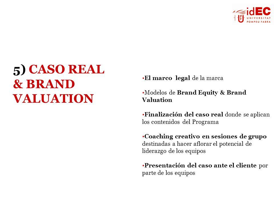 El marco legal de la marca Modelos de Brand Equity & Brand Valuation Finalización del caso real donde se aplican los contenidos del Programa Coaching