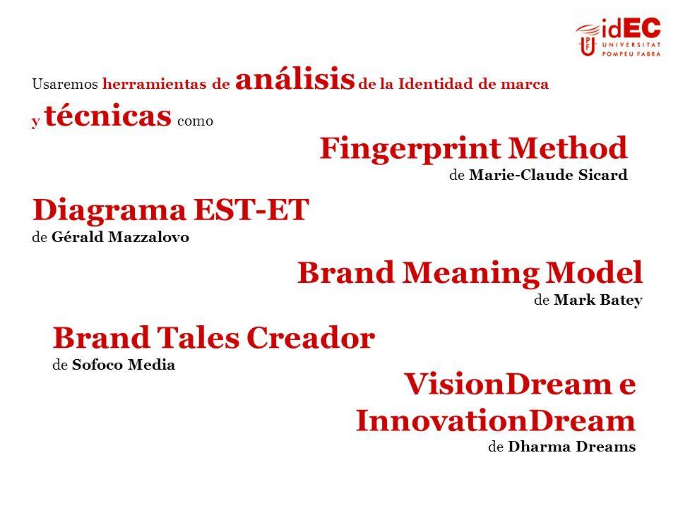 Usaremos herramientas de análisis de la Identidad de marca y técnicas como Fingerprint Method de Marie-Claude Sicard Diagrama EST-ET de Gérald Mazzalo