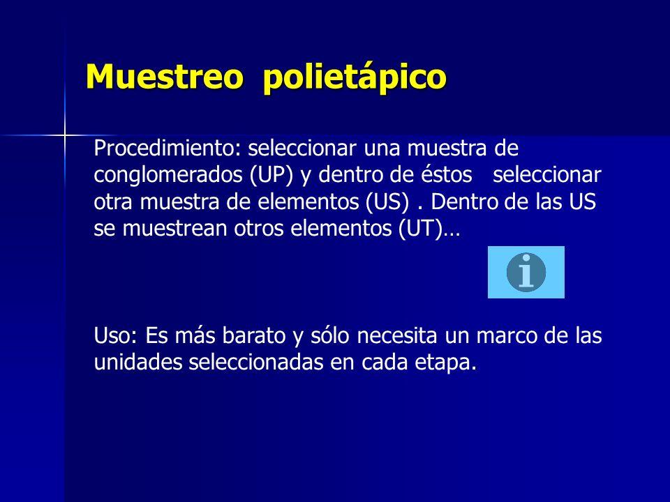 Muestreo polietápico Procedimiento: seleccionar una muestra de conglomerados (UP) y dentro de éstos seleccionar otra muestra de elementos (US). Dentro