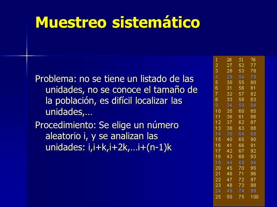 Muestreo sistemático Problema: no se tiene un listado de las unidades, no se conoce el tamaño de la población, es difícil localizar las unidades,… Pro
