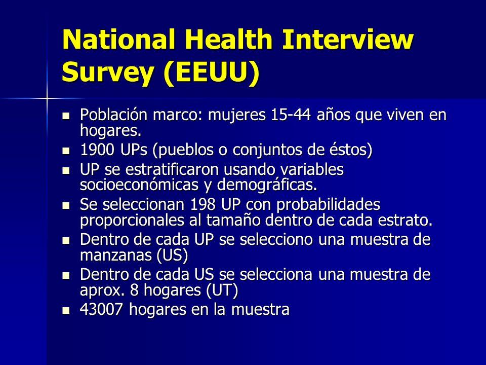 National Health Interview Survey (EEUU) Población marco: mujeres 15-44 años que viven en hogares. Población marco: mujeres 15-44 años que viven en hog
