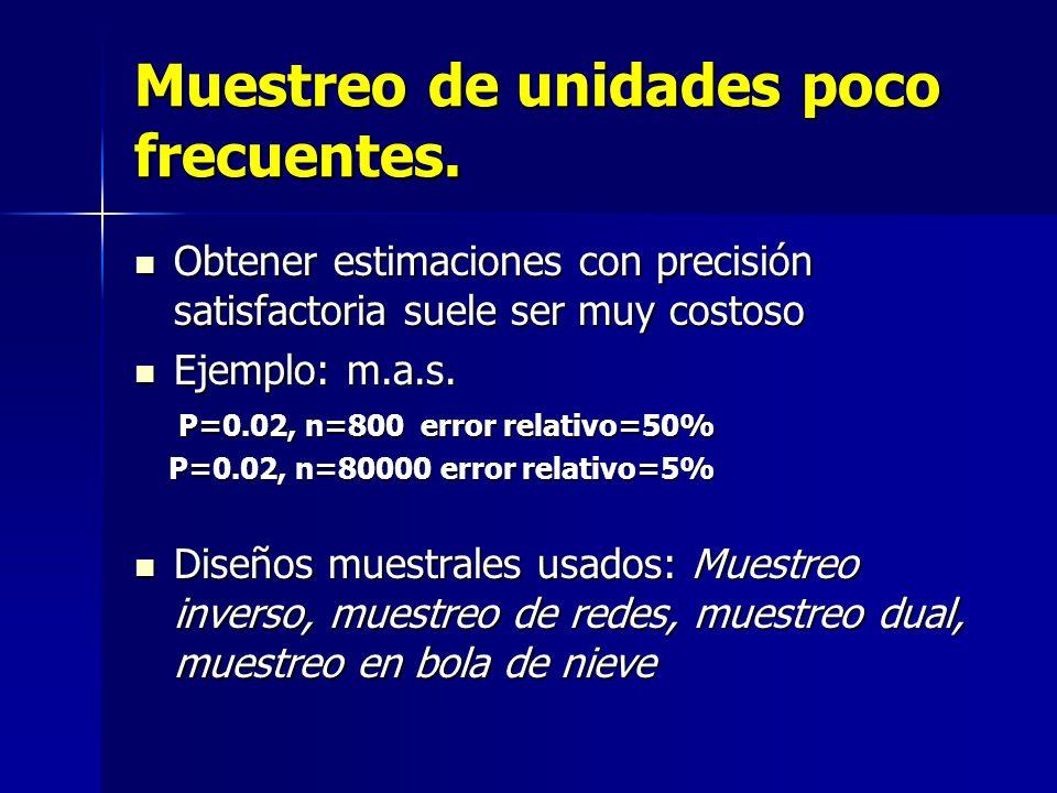 Muestreo de unidades poco frecuentes. Obtener estimaciones con precisión satisfactoria suele ser muy costoso Obtener estimaciones con precisión satisf