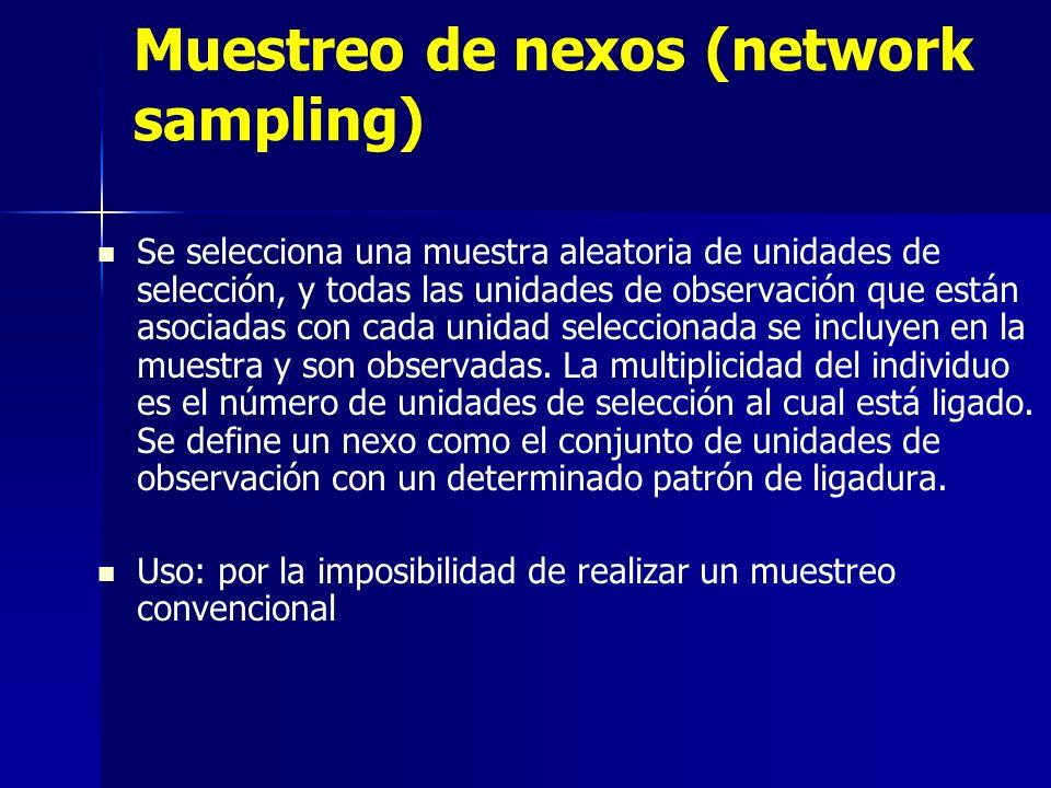 Se selecciona una muestra aleatoria de unidades de selección, y todas las unidades de observación que están asociadas con cada unidad seleccionada se