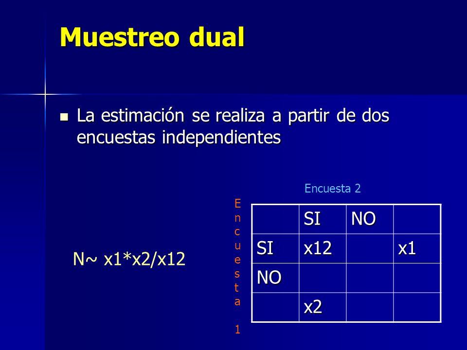 Muestreo dual La estimación se realiza a partir de dos encuestas independientes La estimación se realiza a partir de dos encuestas independientes SINO