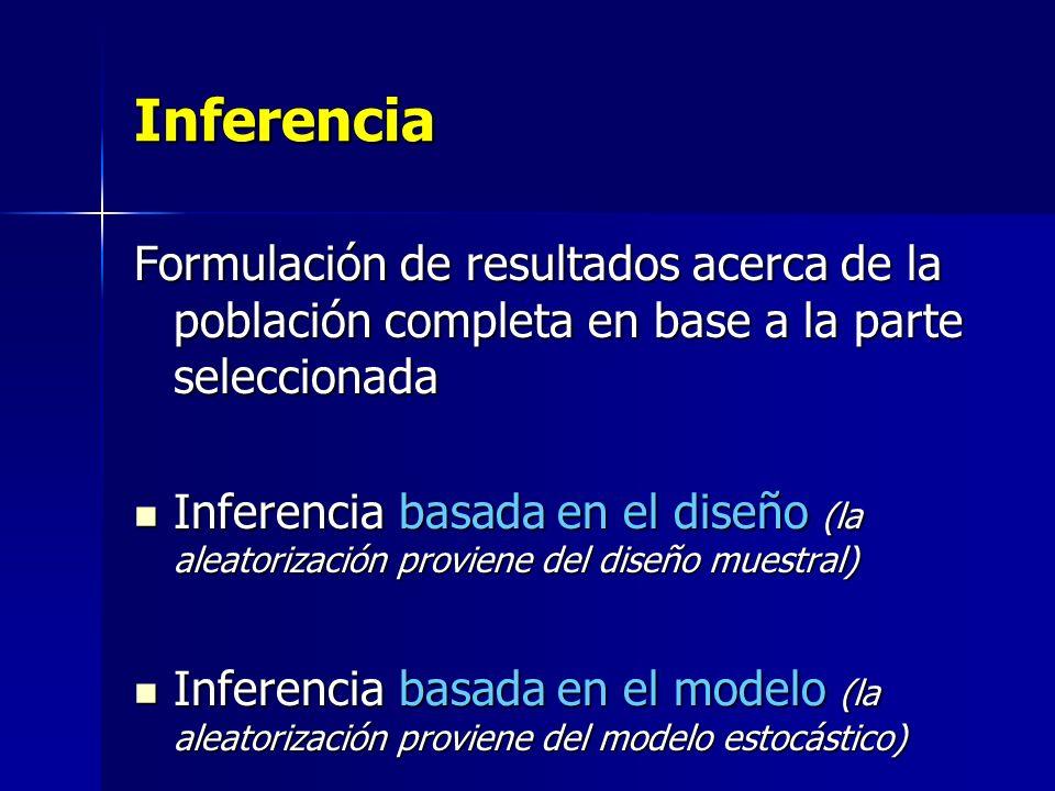 Inferencia Formulación de resultados acerca de la población completa en base a la parte seleccionada Inferencia basada en el diseño (la aleatorización