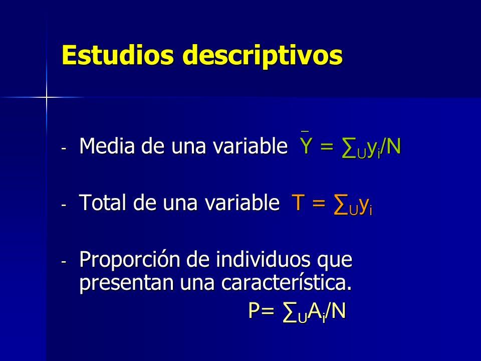 Estudios descriptivos - Media de una variable Y = U y i /N - Total de una variable T = U y i - Proporción de individuos que presentan una característi