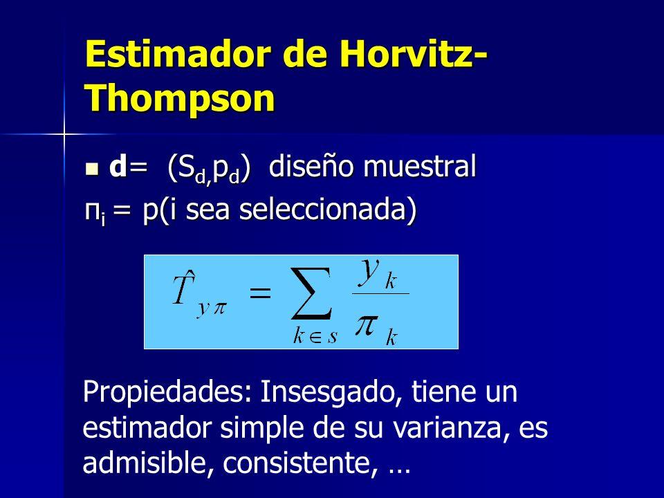 Estimador de Horvitz- Thompson d= (S d, p d ) diseño muestral d= (S d, p d ) diseño muestral π i = p(i sea seleccionada) Propiedades: Insesgado, tiene