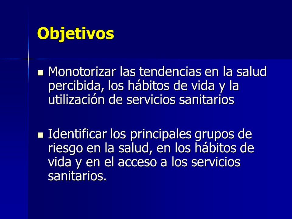 Objetivos Monotorizar las tendencias en la salud percibida, los hábitos de vida y la utilización de servicios sanitarios Monotorizar las tendencias en